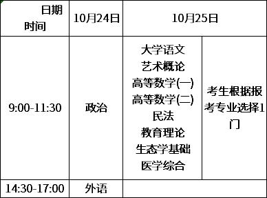 (二)专科起点升本科考试时间表.png