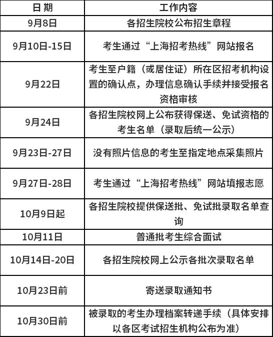 2020年高职扩招专项考试招生工作日程表