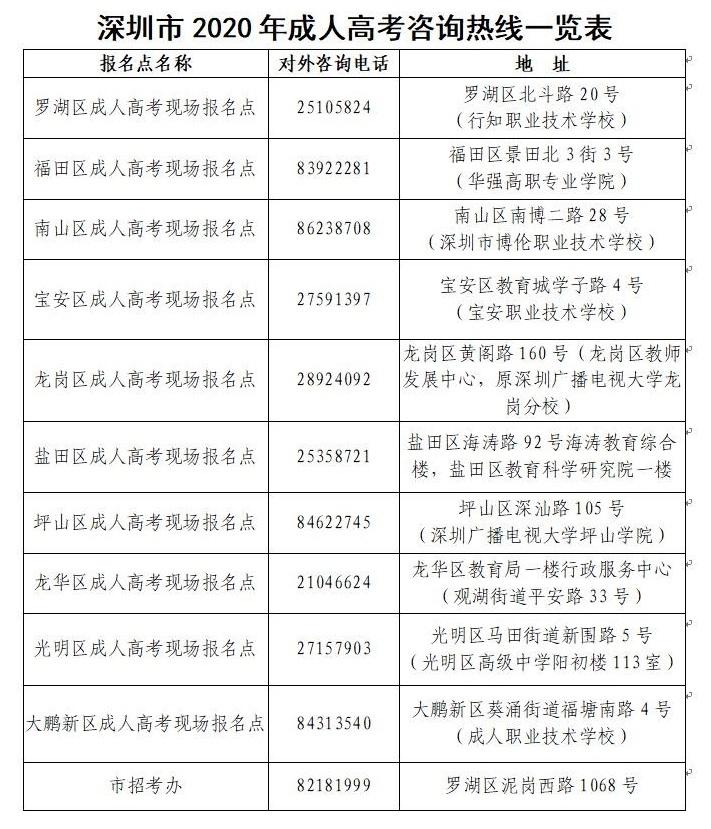 深圳市成考.jpg