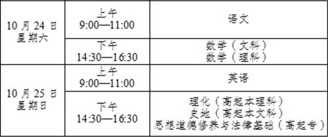 高起本、高起专考试时间表.png