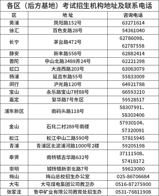 各区(后方基地)考试招生机构地址及联系电话