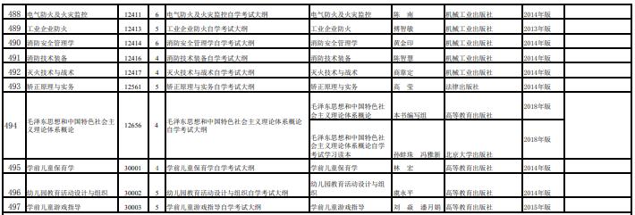 2021年自学考试全国统考课程使用的考试大纲、教材目录