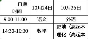 (一)高中起点升本、专科考试时间表.png