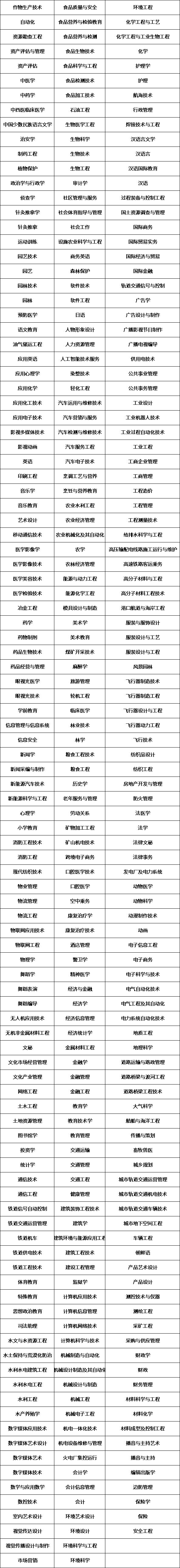 山东成人高考专业.png