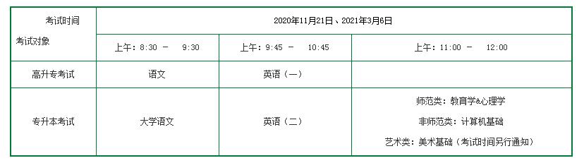 入学考试安排