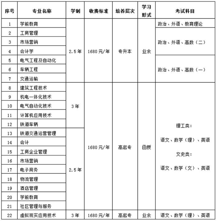 福建省广播电视大学有成考吗