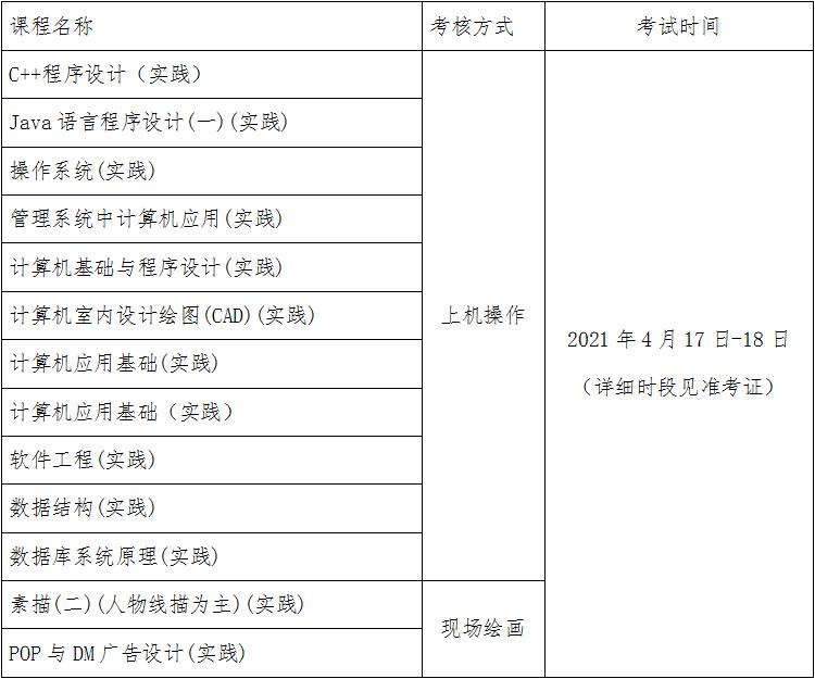 贵州大学2021上半年自考实践环节现场考核准考证打印及相关事项的通知