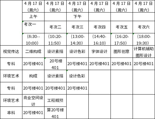天津科技大学2021年4月自考实践课程考核通知