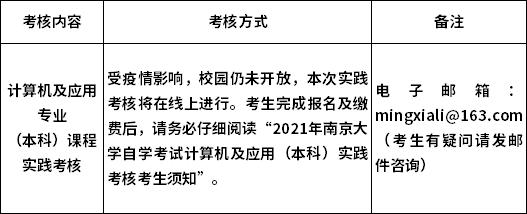 南京大学2021年自考实践考核日程安排及考核须知