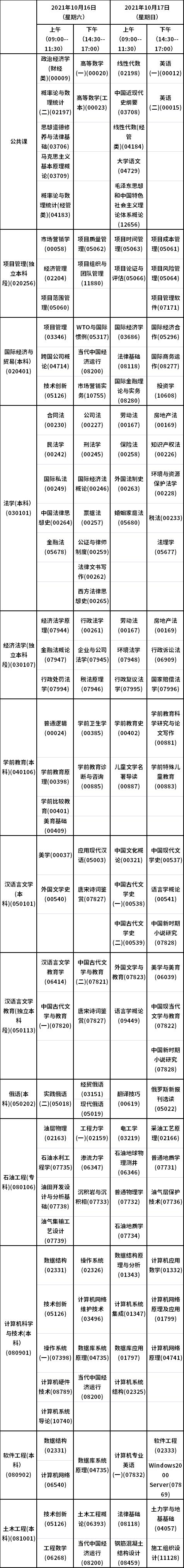 黑龙江省2021年10月高等教育自学考试开考计划